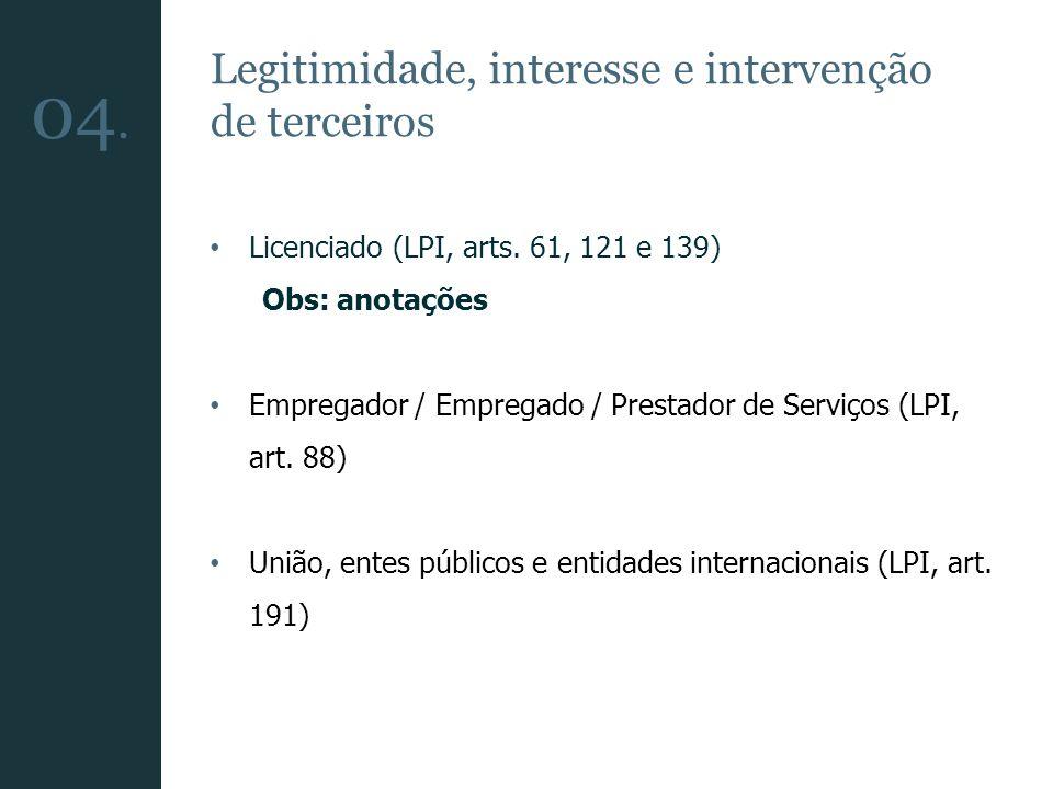 Legitimidade, interesse e intervenção de terceiros Licenciado (LPI, arts. 61, 121 e 139) Obs: anotações Empregador / Empregado / Prestador de Serviços