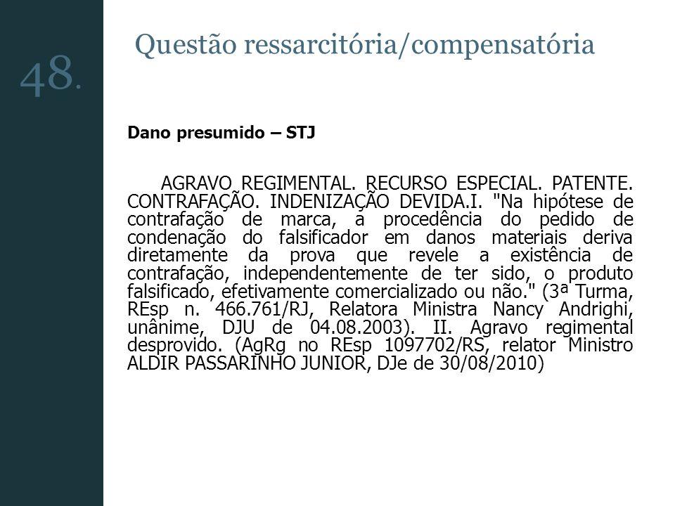 Questão ressarcitória/compensatória Dano presumido – STJ AGRAVO REGIMENTAL. RECURSO ESPECIAL. PATENTE. CONTRAFAÇÃO. INDENIZAÇÃO DEVIDA.I.