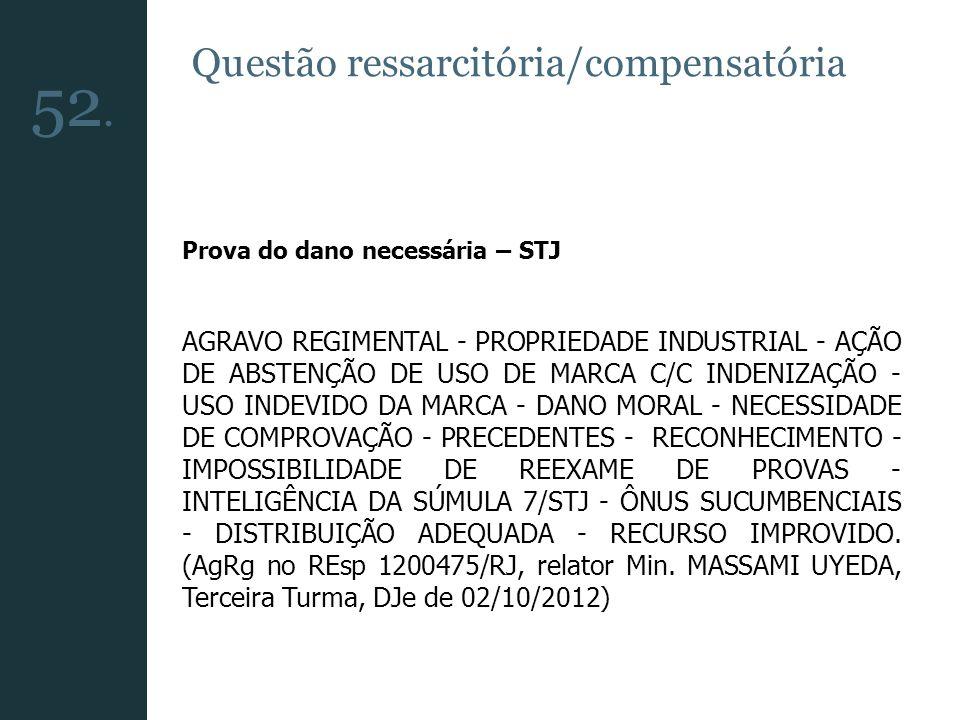 Questão ressarcitória/compensatória Prova do dano necessária – STJ AGRAVO REGIMENTAL - PROPRIEDADE INDUSTRIAL - AÇÃO DE ABSTENÇÃO DE USO DE MARCA C/C