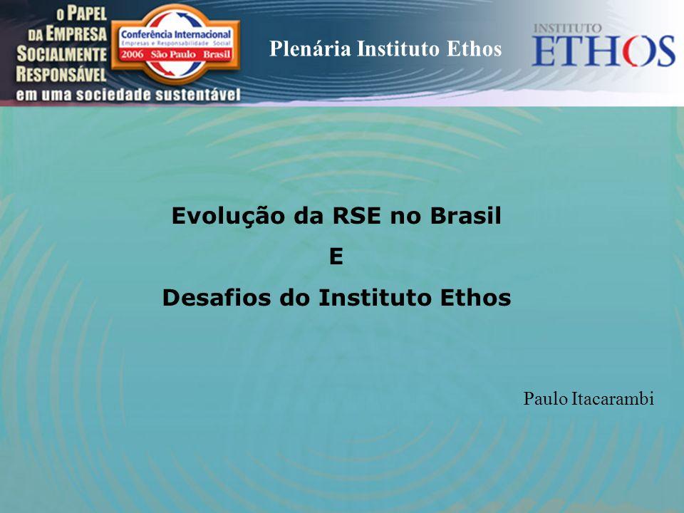 Evolução da RSE no Brasil E Desafios do Instituto Ethos Paulo Itacarambi Plenária Instituto Ethos