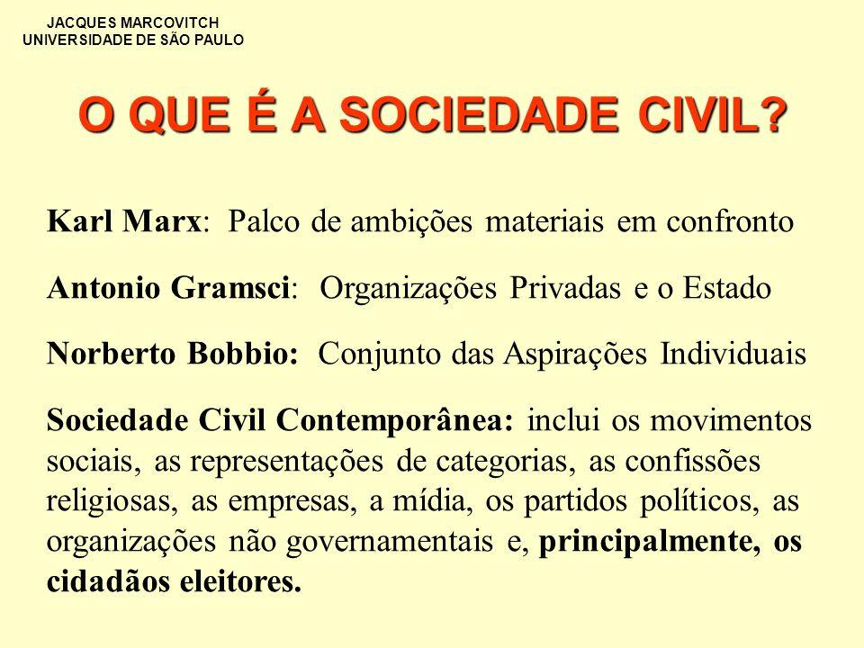 JACQUES MARCOVITCH UNIVERSIDADE DE SÃO PAULO O QUE É A SOCIEDADE CIVIL? Karl Marx: Palco de ambições materiais em confronto Antonio Gramsci: Organizaç