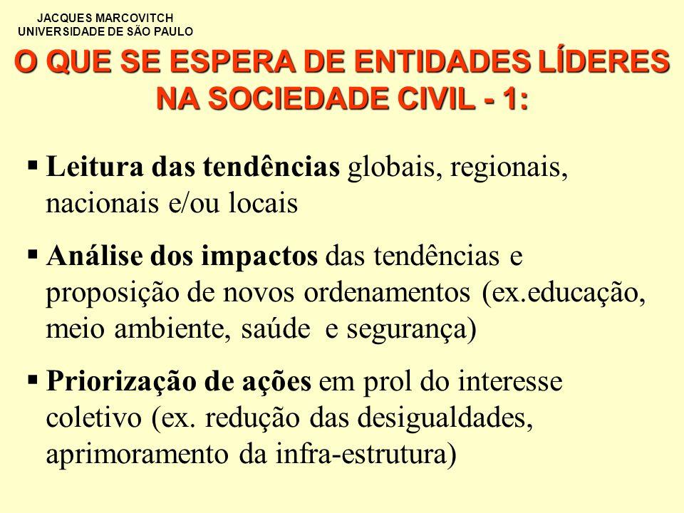 JACQUES MARCOVITCH UNIVERSIDADE DE SÃO PAULO O QUE SE ESPERA DE ENTIDADES LÍDERES NA SOCIEDADE CIVIL - 1: Leitura das tendências globais, regionais, n