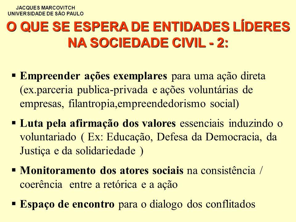 JACQUES MARCOVITCH UNIVERSIDADE DE SÃO PAULO O QUE SE ESPERA DE ENTIDADES LÍDERES NA SOCIEDADE CIVIL - 2: Empreender ações exemplares para uma ação di