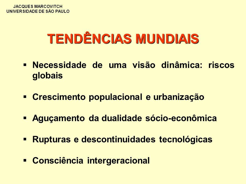 JACQUES MARCOVITCH UNIVERSIDADE DE SÃO PAULO TENDÊNCIAS MUNDIAIS Necessidade de uma visão dinâmica: riscos globais Crescimento populacional e urbaniza