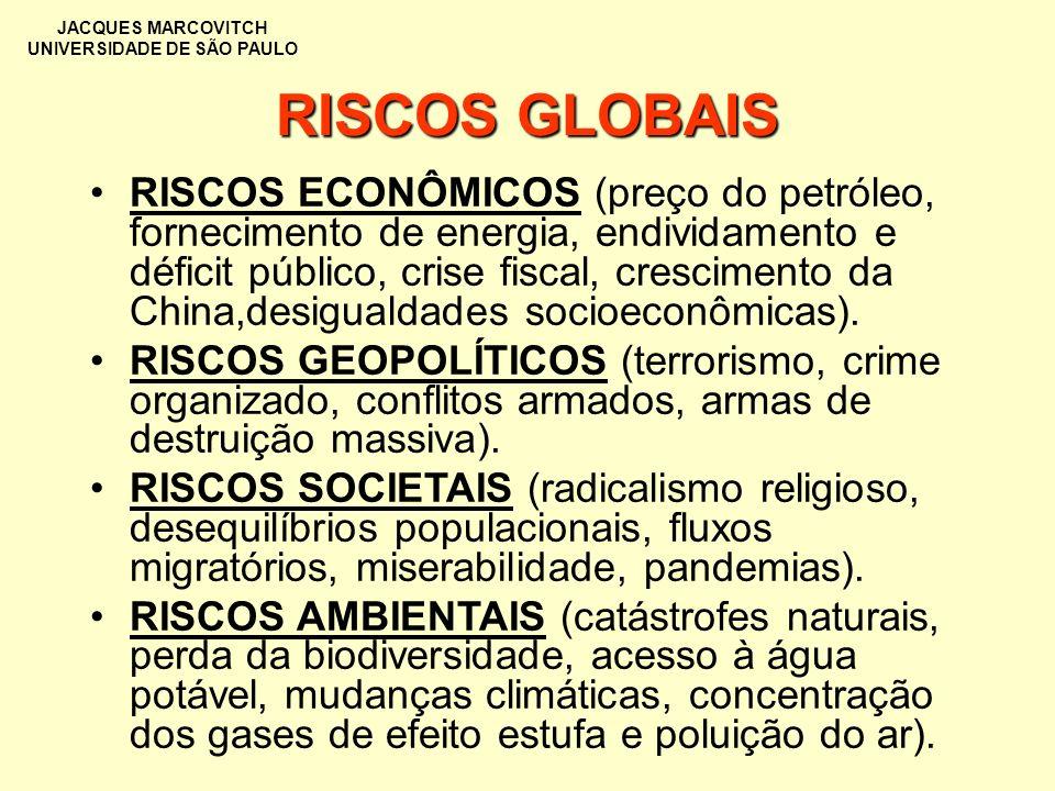 JACQUES MARCOVITCH UNIVERSIDADE DE SÃO PAULO RISCOS GLOBAIS RISCOS ECONÔMICOS (preço do petróleo, fornecimento de energia, endividamento e déficit púb