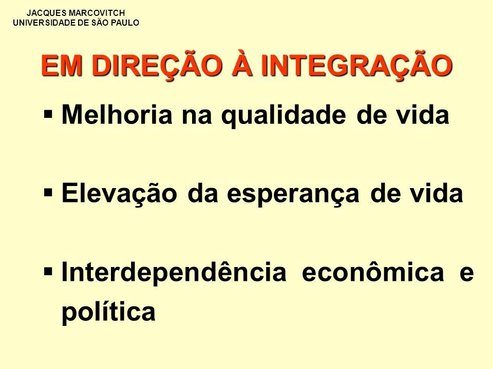JACQUES MARCOVITCH UNIVERSIDADE DE SÃO PAULO EM DIREÇÃO À INTEGRAÇÃO Melhoria na qualidade de vida Elevação da esperança de vida Interdependência econ