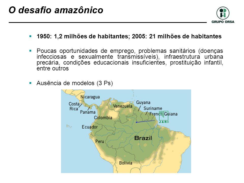1950: 1,2 milhões de habitantes; 2005: 21 milhões de habitantes Poucas oportunidades de emprego, problemas sanitários (doenças infecciosas e sexualmen