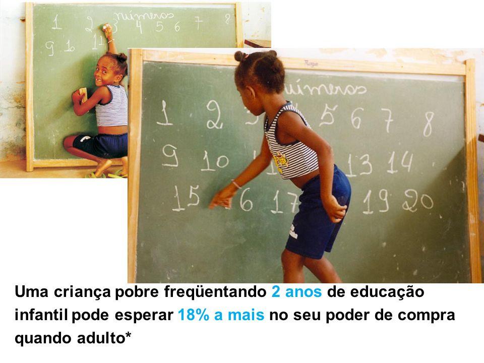 A primeira infância é um excelente investimento. Uma criança pobre freqüentando 2 anos de educação infantil pode esperar 18% a mais no seu poder de co