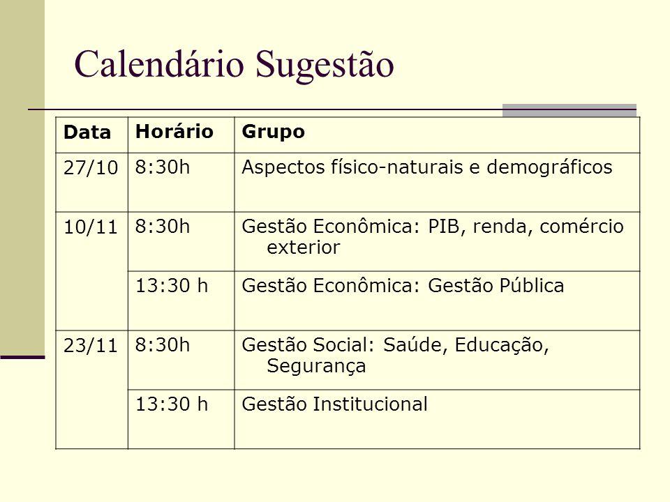 Calendário Sugestão Data HorárioGrupo 27/10 8:30hAspectos físico-naturais e demográficos 10/11 8:30hGestão Econômica: PIB, renda, comércio exterior 13