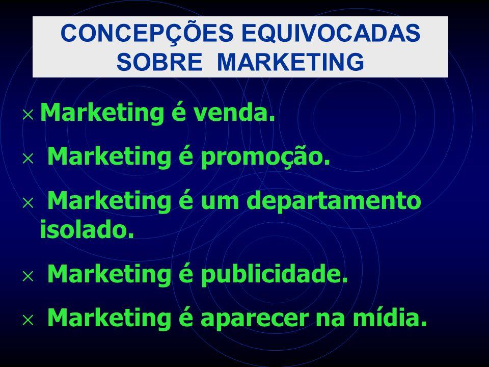 Marketing é venda. Marketing é promoção. Marketing é um departamento isolado. Marketing é publicidade. Marketing é aparecer na mídia. CONCEPÇÕES EQUIV