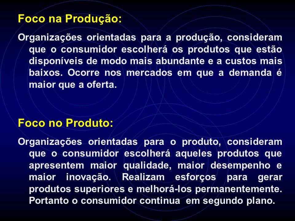 Foco na Produção: Organizações orientadas para a produção, consideram que o consumidor escolherá os produtos que estão disponíveis de modo mais abunda