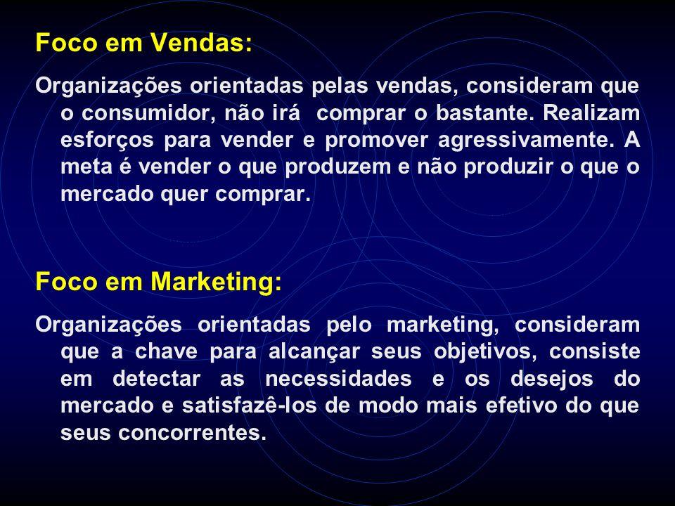 Foco em Vendas: Organizações orientadas pelas vendas, consideram que o consumidor, não irá comprar o bastante. Realizam esforços para vender e promove