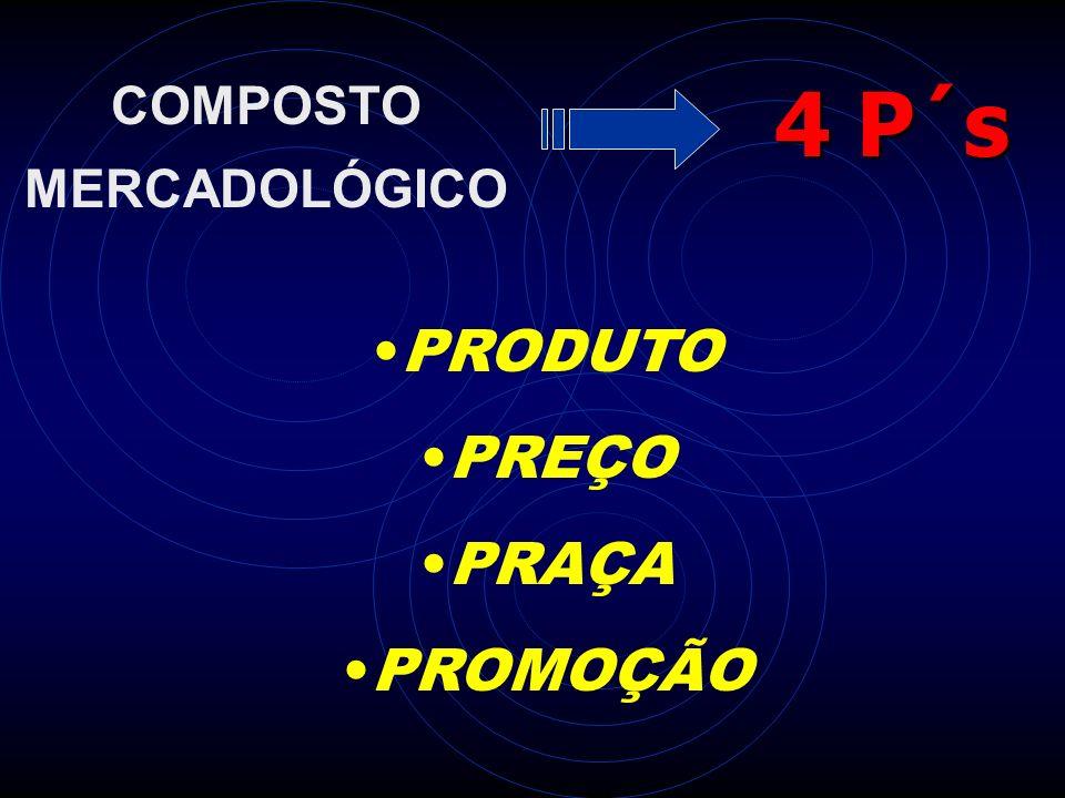 COMPOSTO MERCADOLÓGICO 4 P´s PRODUTO PREÇO PRAÇA PROMOÇÃO