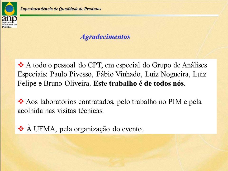 Superintendência de Qualidade de Produtos Agradecimentos A todo o pessoal do CPT, em especial do Grupo de Análises Especiais: Paulo Pivesso, Fábio Vinhado, Luiz Nogueira, Luiz Felipe e Bruno Oliveira.