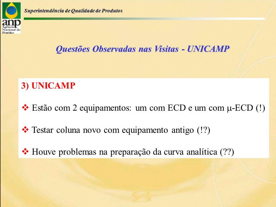 Superintendência de Qualidade de Produtos Questões Observadas nas Visitas - UNICAMP 3) UNICAMP Estão com 2 equipamentos: um com ECD e um com -ECD (!) Testar coluna novo com equipamento antigo (! ) Houve problemas na preparação da curva analítica ( )