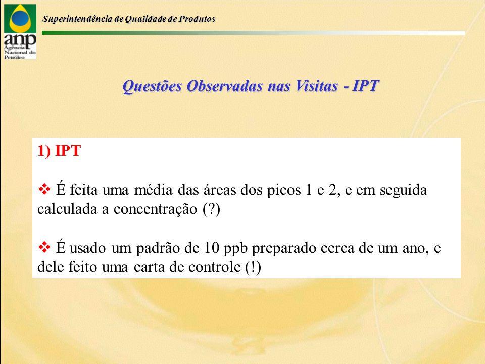 Superintendência de Qualidade de Produtos Questões Observadas nas Visitas - IPT 1) IPT É feita uma média das áreas dos picos 1 e 2, e em seguida calculada a concentração ( ) É usado um padrão de 10 ppb preparado cerca de um ano, e dele feito uma carta de controle (!)