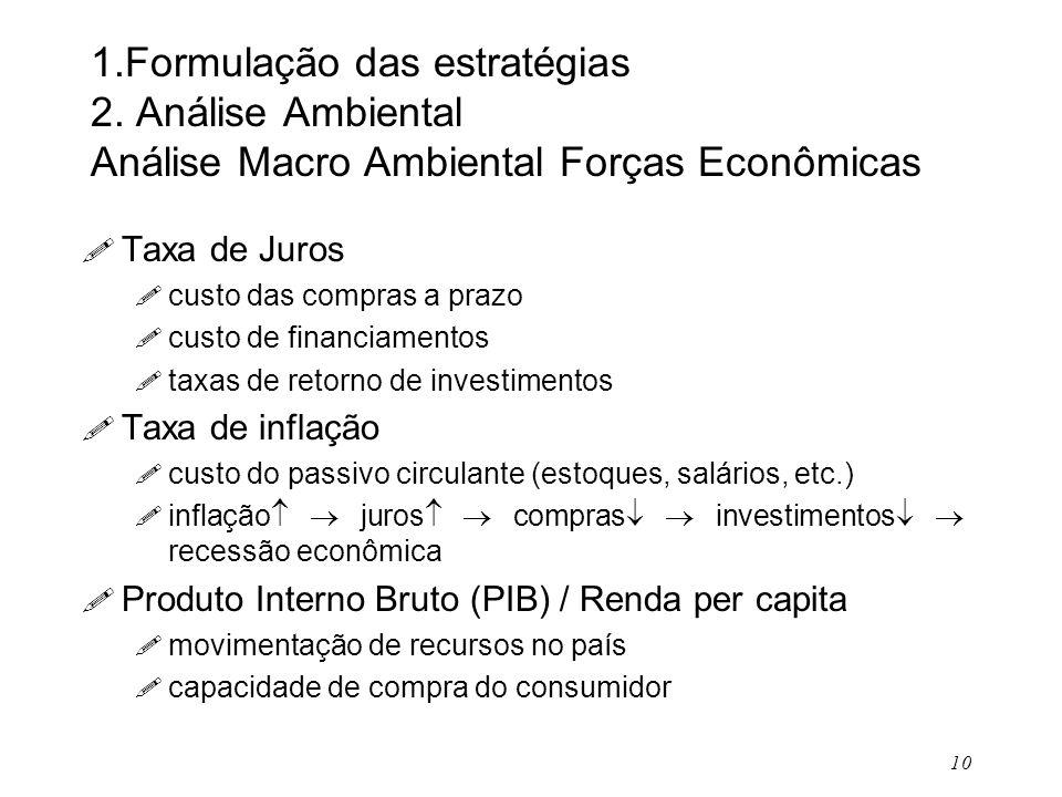 10 1.Formulação das estratégias 2. Análise Ambiental Análise Macro Ambiental Forças Econômicas ! Taxa de Juros ! custo das compras a prazo ! custo de