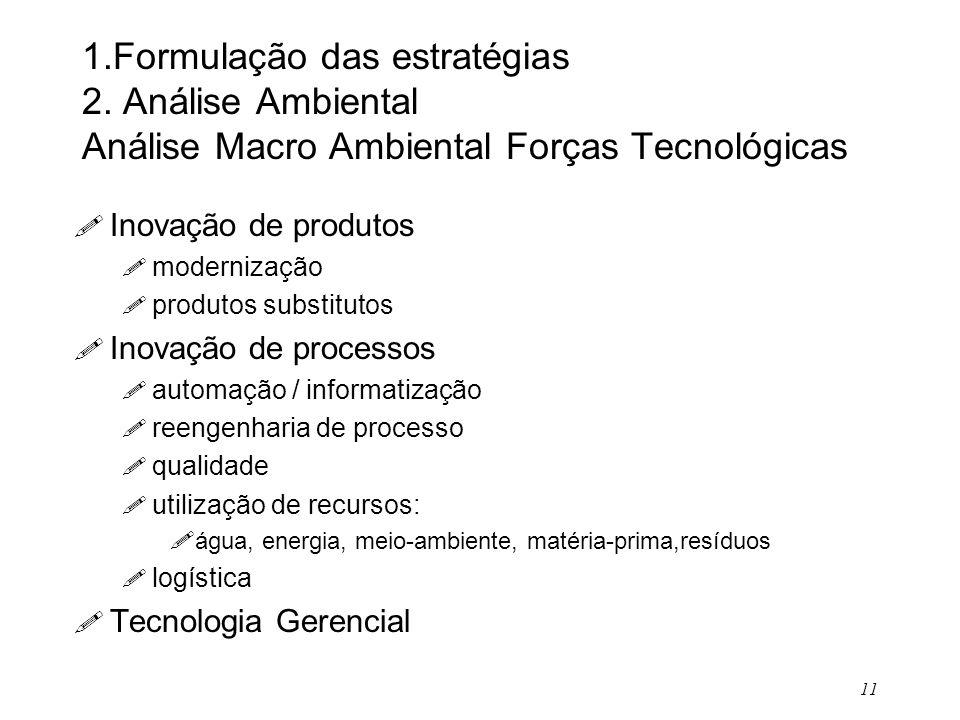 11 1.Formulação das estratégias 2. Análise Ambiental Análise Macro Ambiental Forças Tecnológicas ! Inovação de produtos ! modernização ! produtos subs