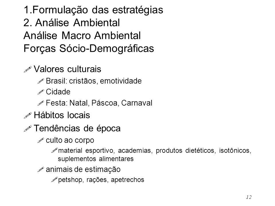 12 1.Formulação das estratégias 2. Análise Ambiental Análise Macro Ambiental Forças Sócio-Demográficas ! Valores culturais ! Brasil: cristãos, emotivi