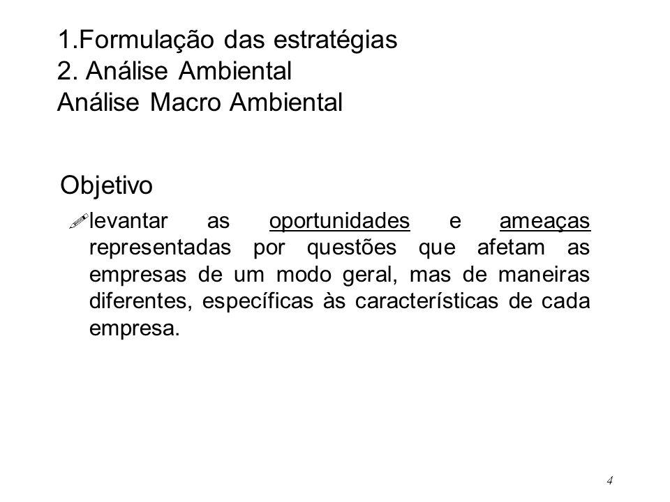 4 1.Formulação das estratégias 2. Análise Ambiental Análise Macro Ambiental Objetivo ! levantar as oportunidades e ameaças representadas por questões