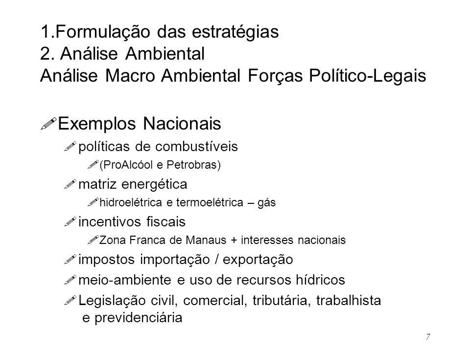 7 1.Formulação das estratégias 2. Análise Ambiental Análise Macro Ambiental Forças Político-Legais ! Exemplos Nacionais ! políticas de combustíveis !(