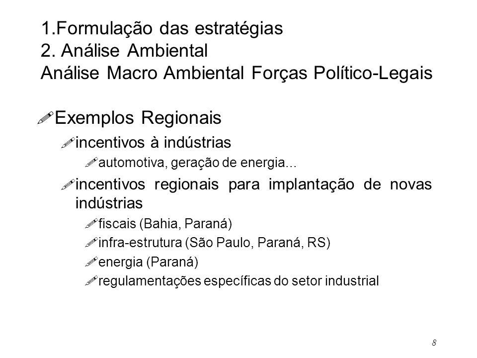8 1.Formulação das estratégias 2. Análise Ambiental Análise Macro Ambiental Forças Político-Legais ! Exemplos Regionais ! incentivos à indústrias !aut