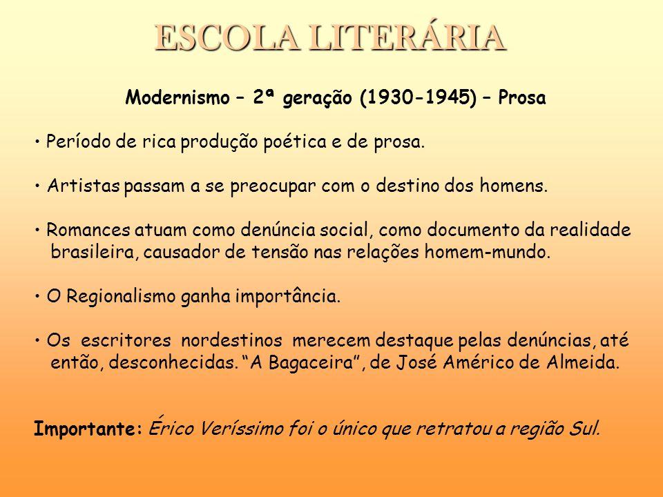 ESCOLA LITERÁRIA Modernismo – 2ª geração (1930-1945) – Prosa Período de rica produção poética e de prosa. Artistas passam a se preocupar com o destino