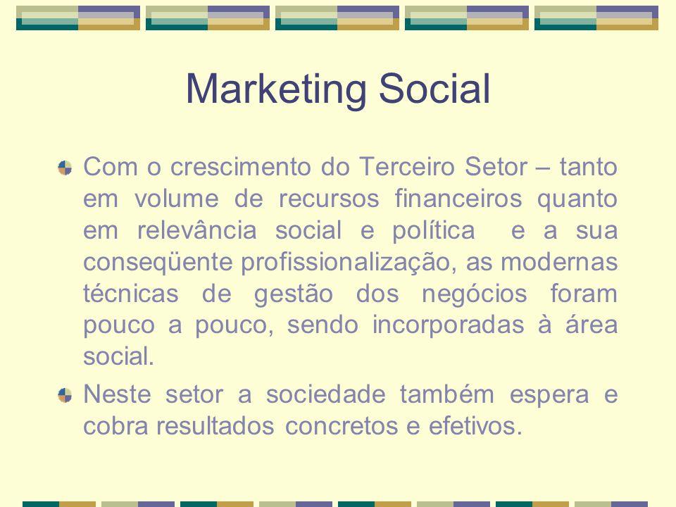 Marketing Social Com o crescimento do Terceiro Setor – tanto em volume de recursos financeiros quanto em relevância social e política e a sua conseqüe