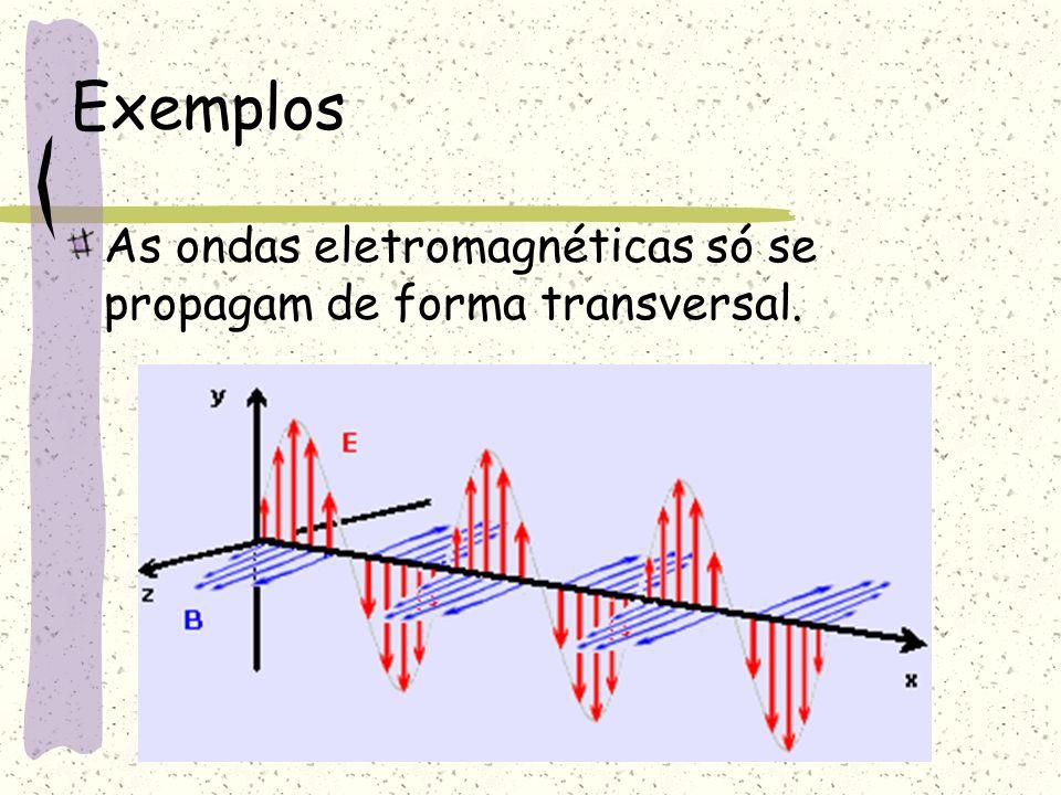Ondas podem ser transversais: Ondas eletromagnéticas são transversais: São geradas por cargas elétricas oscilantes; Não necessitam de um meio material