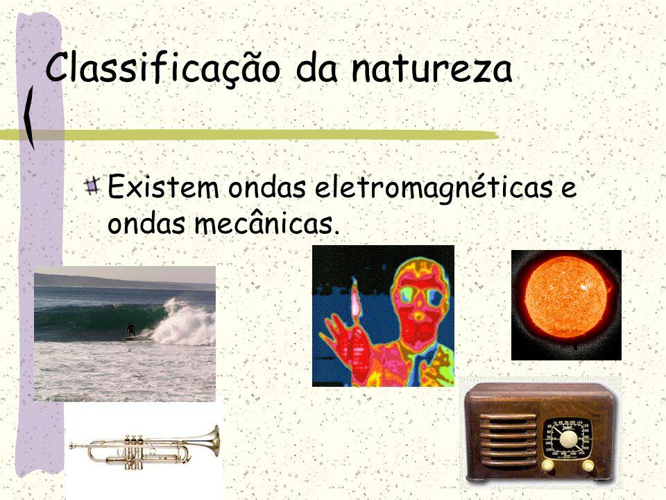 Tipos de Ondas Ondas têm dois tipos de classificação: *quanto a natureza *quanto o tipo de vibração.