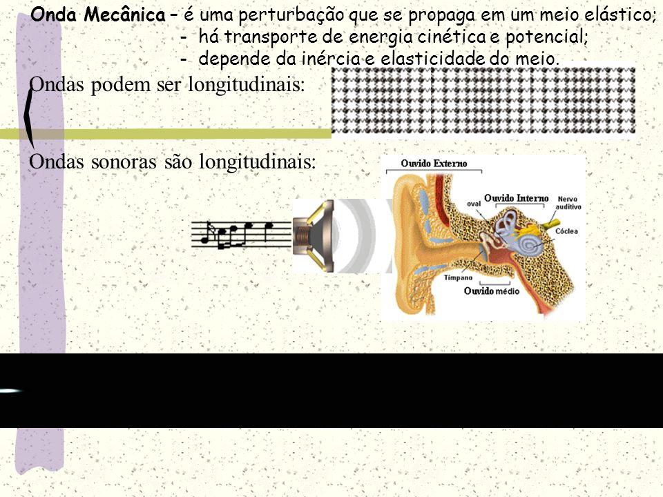 Ondas podem ser longitudinais: Ondas sonoras são longitudinais: Onda Mecânica – é uma perturbação que se propaga em um meio elástico; - há transporte de energia cinética e potencial; - depende da inércia e elasticidade do meio.