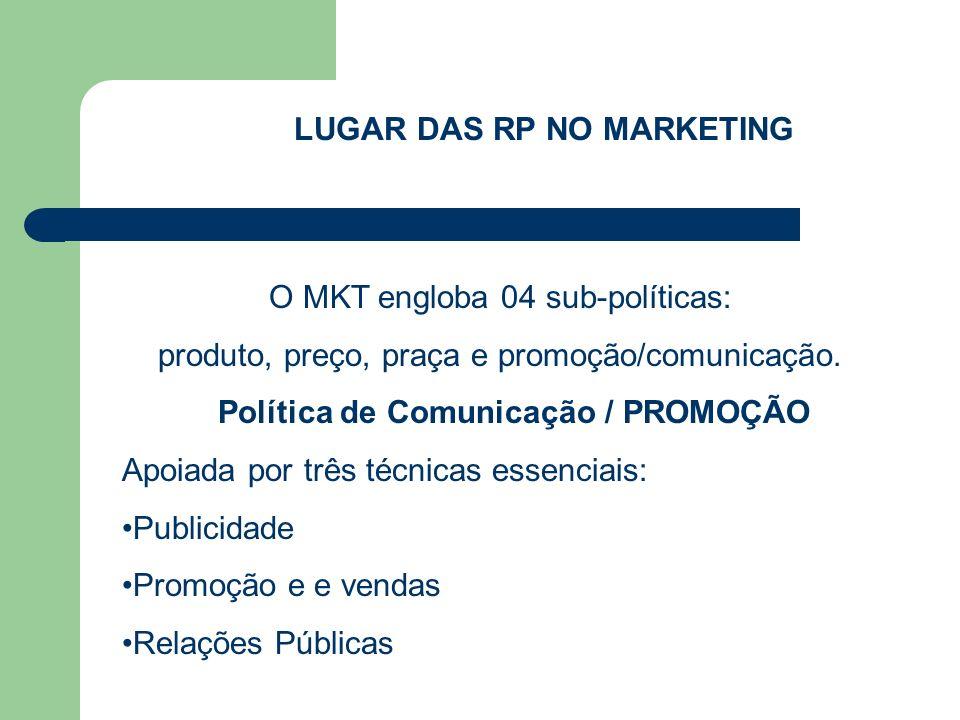 LUGAR DAS RP NO MARKETING O MKT engloba 04 sub-políticas: produto, preço, praça e promoção/comunicação. Política de Comunicação / PROMOÇÃO Apoiada por