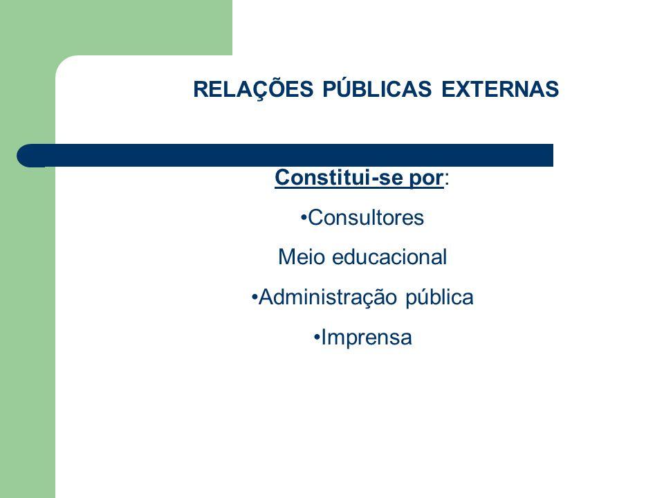 RELAÇÕES PÚBLICAS EXTERNAS Constitui-se por: Consultores Meio educacional Administração pública Imprensa