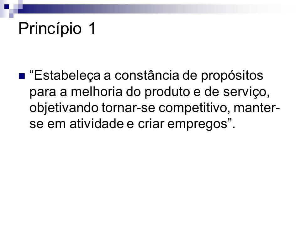 Princípio 1 Estabeleça a constância de propósitos para a melhoria do produto e de serviço, objetivando tornar-se competitivo, manter- se em atividade