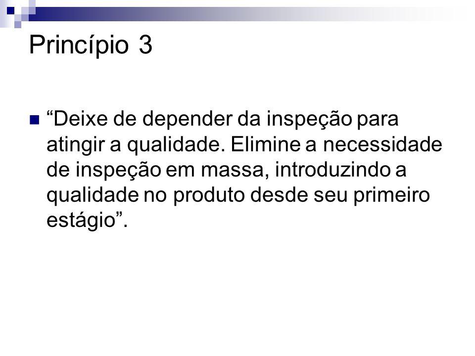Princípio 3 Deixe de depender da inspeção para atingir a qualidade. Elimine a necessidade de inspeção em massa, introduzindo a qualidade no produto de