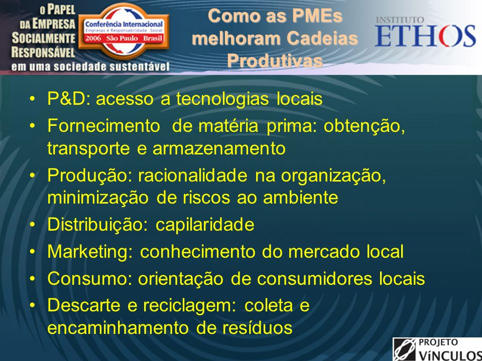 Como as PMEs melhoram Cadeias Produtivas P&D: acesso a tecnologias locais Fornecimento de matéria prima: obtenção, transporte e armazenamento Produção: racionalidade na organização, minimização de riscos ao ambiente Distribuição: capilaridade Marketing: conhecimento do mercado local Consumo: orientação de consumidores locais Descarte e reciclagem: coleta e encaminhamento de resíduos