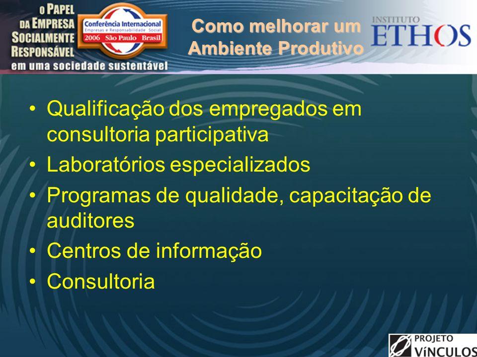 Como melhorar um Ambiente Produtivo Qualificação dos empregados em consultoria participativa Laboratórios especializados Programas de qualidade, capacitação de auditores Centros de informação Consultoria
