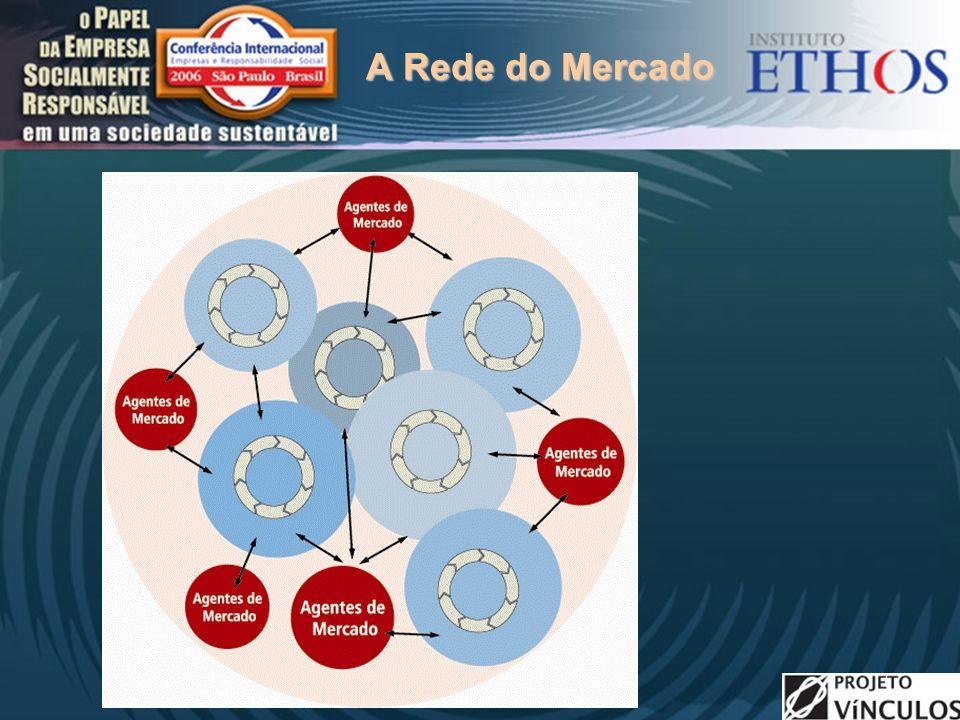 A Rede do Mercado