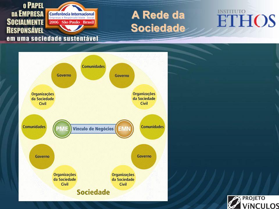 A Rede da Sociedade