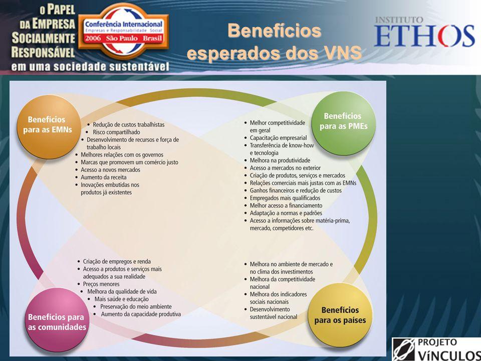 Benefícios esperados dos VNS