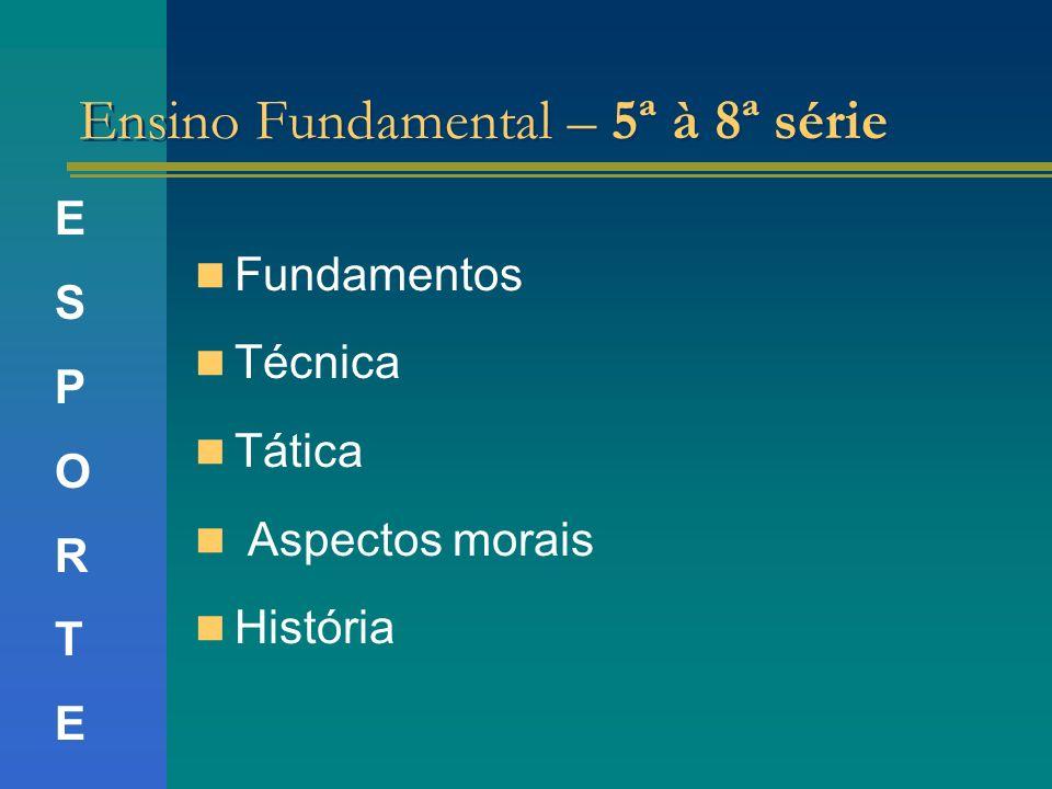 Ensino Fundamental – 5ª à 8ª série Aspectos a serem considerados para estabelecer conteúdos: Iniciação Esportiva ESPORTEESPORTE Futebol Vôlei Handebol