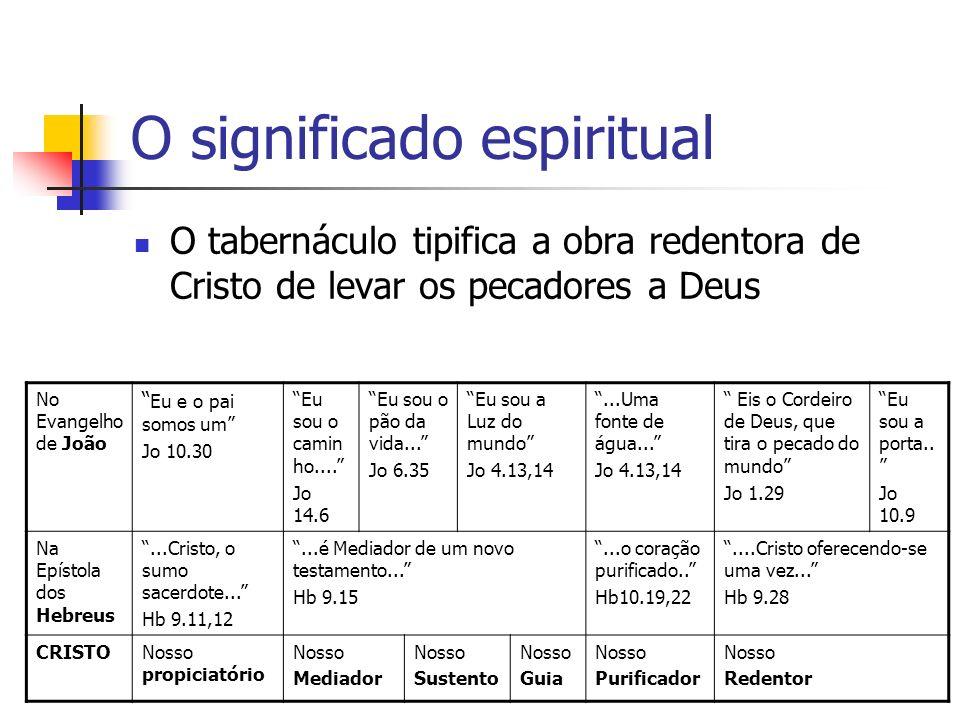 O significado espiritual O tabernáculo tipifica a obra redentora de Cristo de levar os pecadores a Deus No Evangelho de João Eu e o pai somos um Jo 10