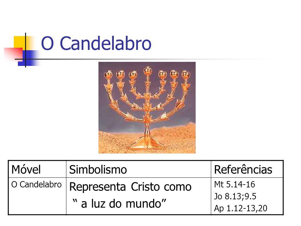 O Candelabro MóvelSimbolismoReferências O Candelabro Representa Cristo como a luz do mundo Mt 5.14-16 Jo 8.13;9.5 Ap 1.12-13,20