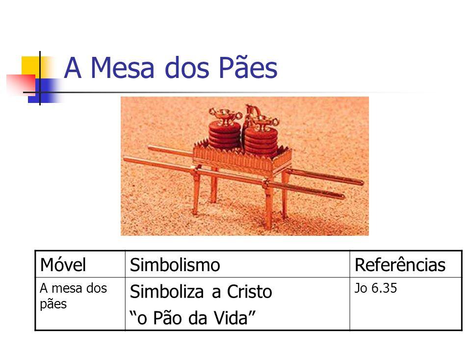 A Mesa dos Pães MóvelSimbolismoReferências A mesa dos pães Simboliza a Cristo o Pão da Vida Jo 6.35