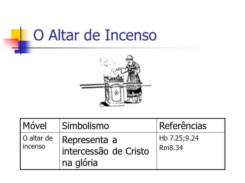O Altar de Incenso MóvelSimbolismoReferências O altar de incenso Representa a intercessão de Cristo na glória Hb 7.25;9.24 Rm8.34