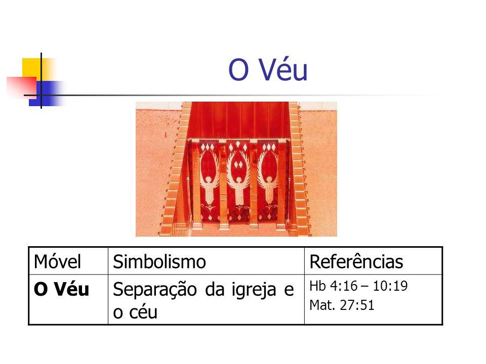 O Véu MóvelSimbolismoReferências O VéuSeparação da igreja e o céu Hb 4:16 – 10:19 Mat. 27:51