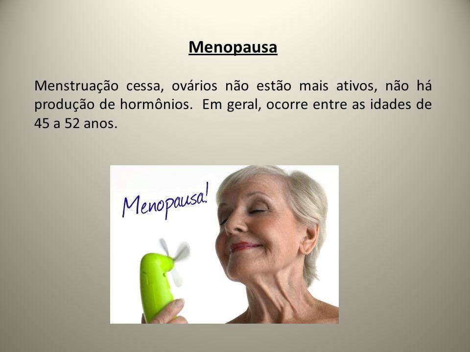 Menopausa Menstruação cessa, ovários não estão mais ativos, não há produção de hormônios. Em geral, ocorre entre as idades de 45 a 52 anos.