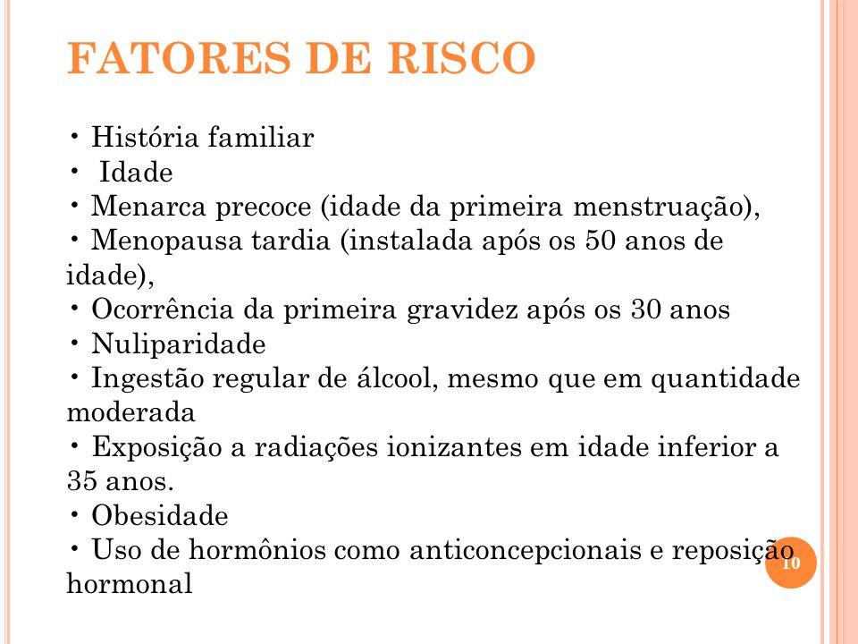 10 FATORES DE RISCO História familiar Idade Menarca precoce (idade da primeira menstruação), Menopausa tardia (instalada após os 50 anos de idade), Oc