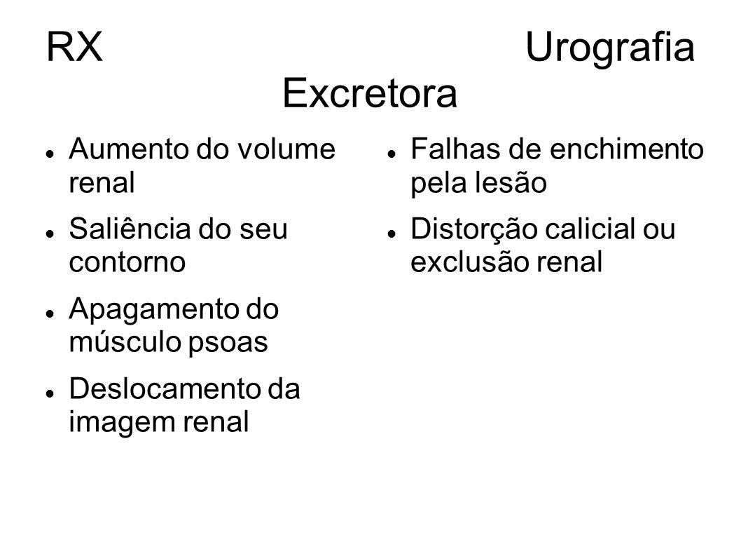 RXUrografia Excretora Aumento do volume renal Saliência do seu contorno Apagamento do músculo psoas Deslocamento da imagem renal Falhas de enchimento