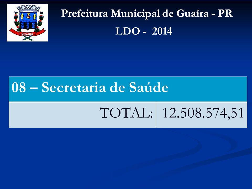 Prefeitura Municipal de Guaíra - PR LDO - 2014 08 – Secretaria de Saúde TOTAL:12.508.574,51